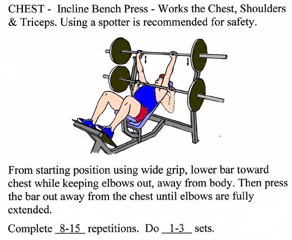 incline bench press outlineIncline Press